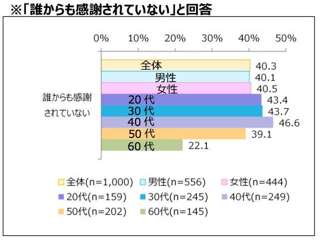 %e8%aa%b0%e3%81%8b%e3%82%89%e3%82%82%e6%84%9f%e8%ac%9d%e3%81%95%e3%82%8c%e3%81%a6%e3%81%84%e3%81%aa%e3%81%8416-11-30-14-08-16
